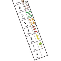 TTS Bee-Bot Mat - Number Track (0-20)