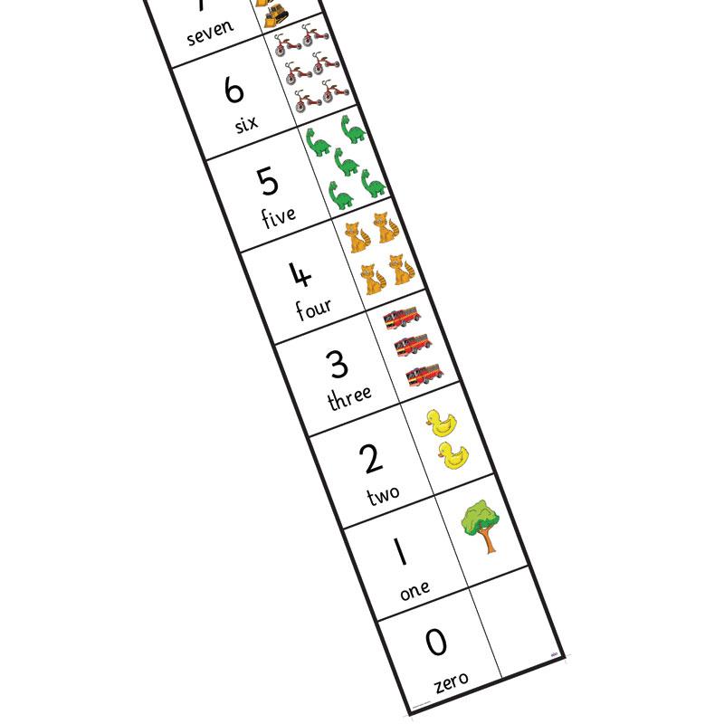 TTS Bee-Bot Mat - Number Track (0-20) - FWALKN
