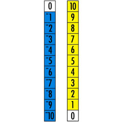 Roamer-Too Number Line Mat (0 to 10 and 0 to -10) - 1526-100