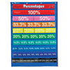 Rainbow Fraction Equivalency Pocket Chart - by Learning Resources - LER2794
