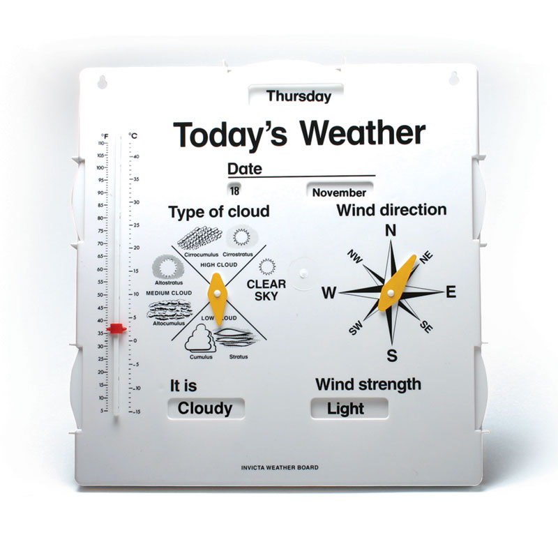 Invicta English Weather Board - IP151659
