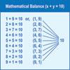 Invicta Maths Balance - IP050359