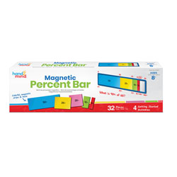 Magnetic Demonstration Percent Bar